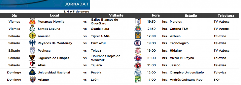 Segunda División B Grupo 1 - Resultados de Fútbol